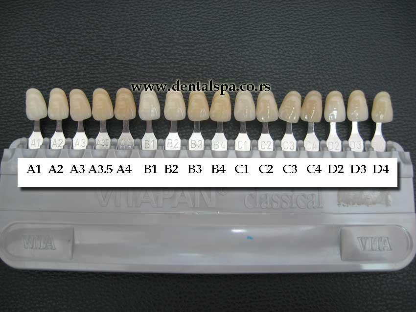 Najbolja pasta za beljenje zuba